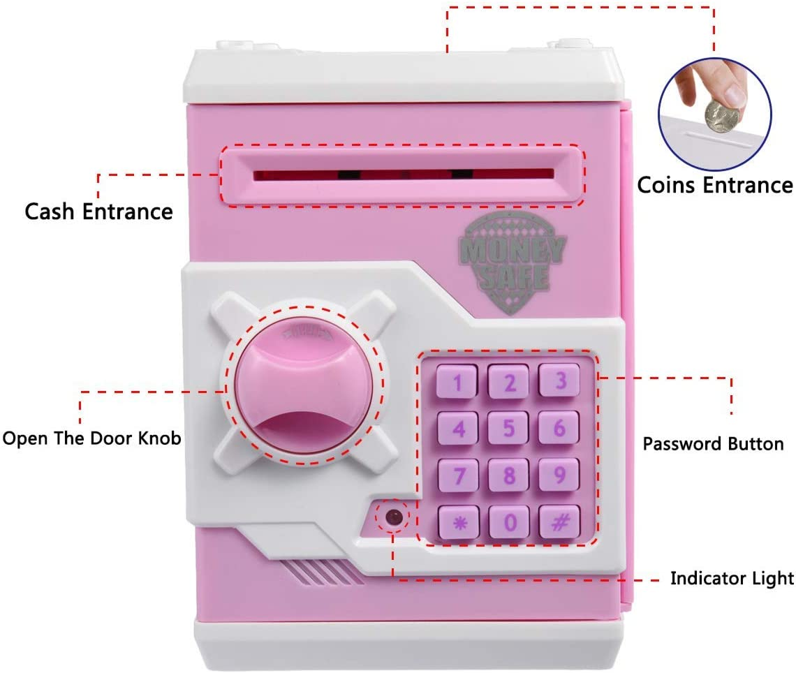SanyaoDU Elektronische Geld Bank, Elektronische Passwort