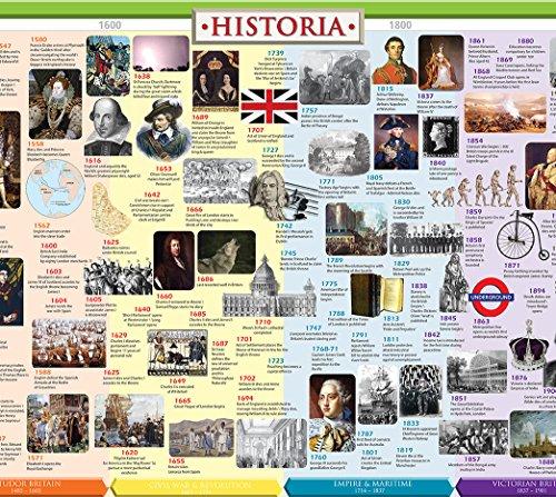 british history poster - 2