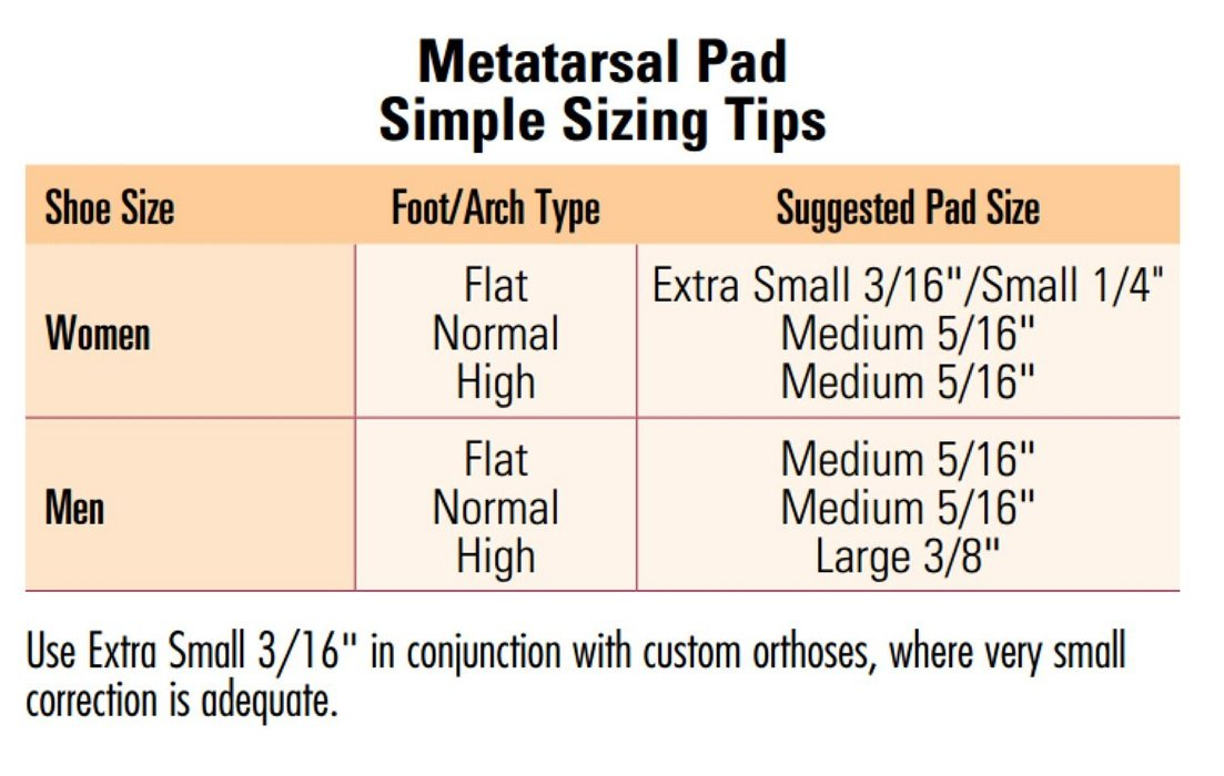 Hapad Metatarsal Foot Pain Relief Cushion, Foot Pads and Shoe Inserts Orthotics for Metatarsalgia Topical Pain Relief, Ball of Foot Cushion and Insoles for Morton's Neuroma, Medium, White by HAPAD