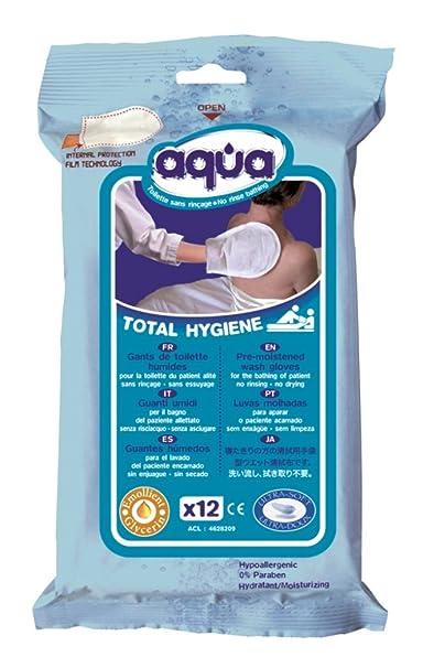 Review No Rinse Aqua Wash