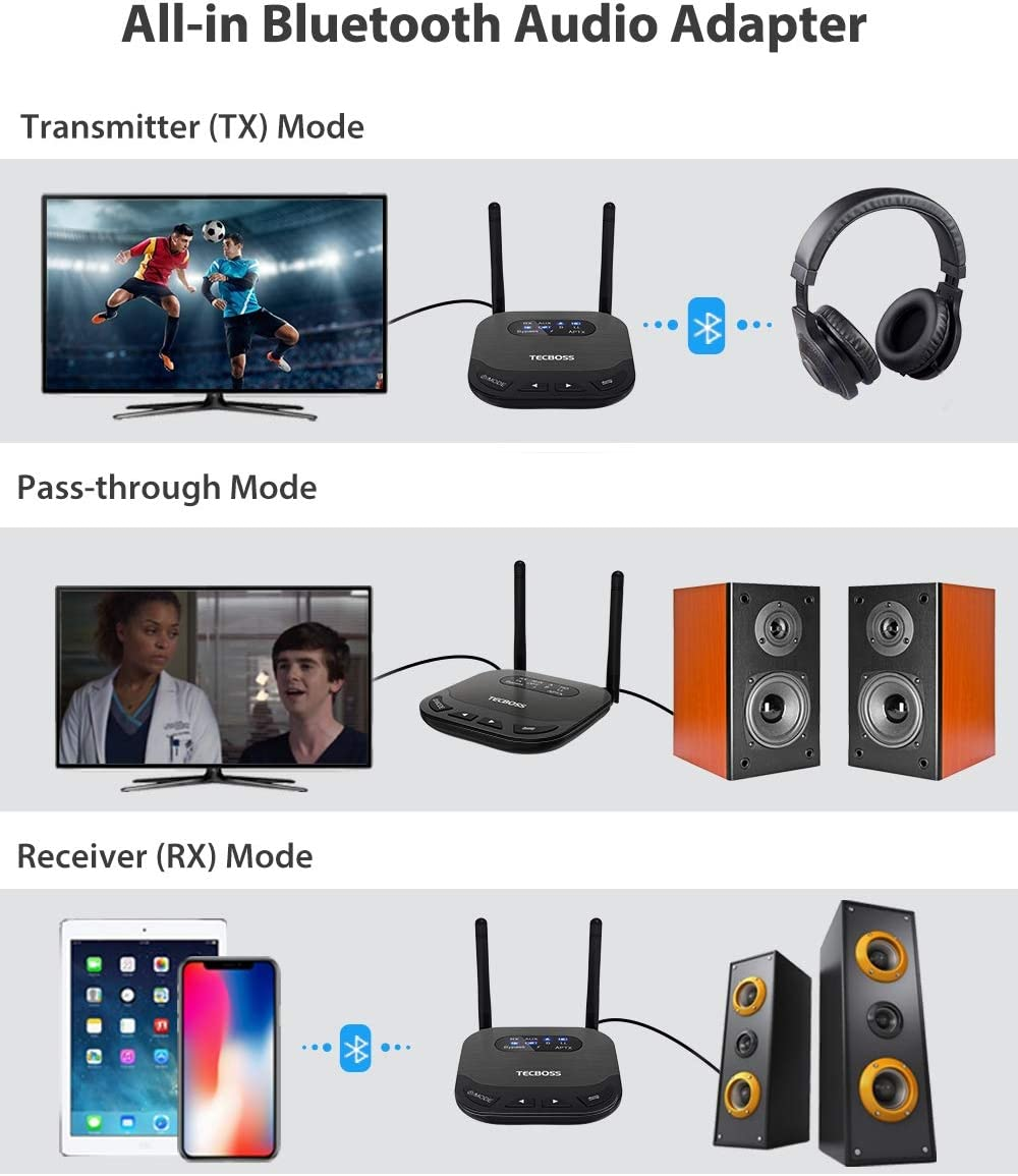 TECBOSS Long Range Bluetooth Transmitter Receiver for TV, Low Latency Wireless Audio Adapter for TV PC Home Stereo with HD & Bluetooth 5.0, Dual Link, Optical RCA AUX 3.5mm- KM20