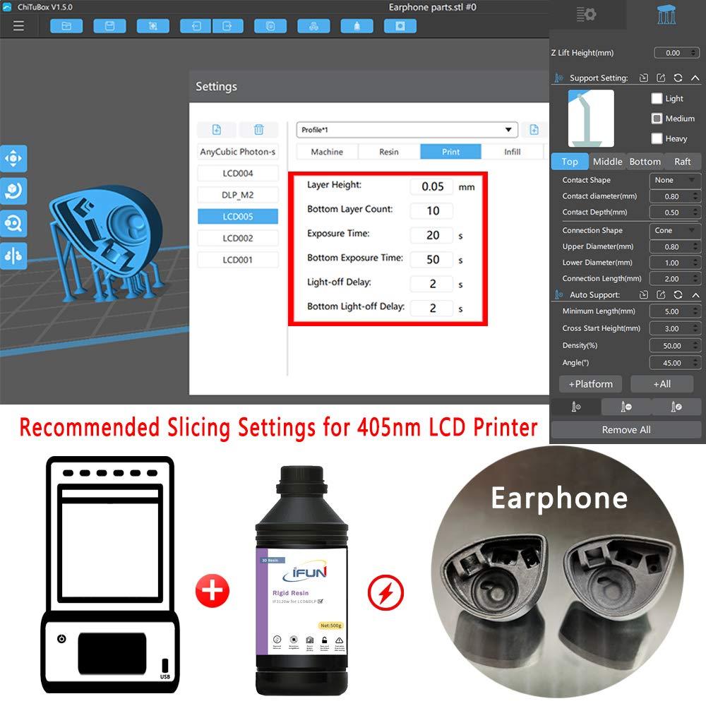 IFUN Impresora 3D Resina 405nm Aromático Menta Olor LCD DLP SLA UV ...
