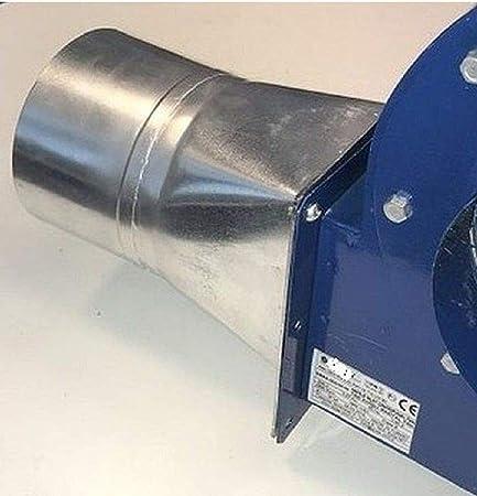 Ventilador OB200M con 500 W regulador de velocidad, Industrial Ventilación Extractor Ventiladores Radiale Radiales Centrifuga ventiladore industriales extractores centrifugo: Amazon.es: Bricolaje y herramientas