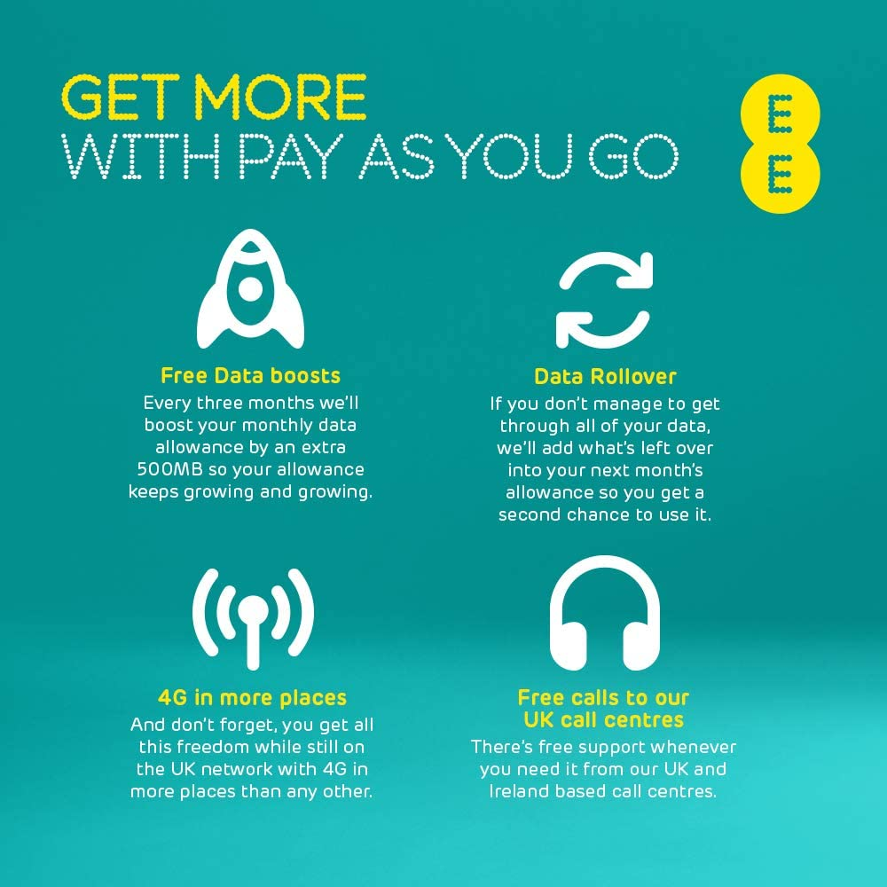 4GB Data 100 Minutes /& Unlimited Texts EE 4GB Data Sim Includes /£10 top up