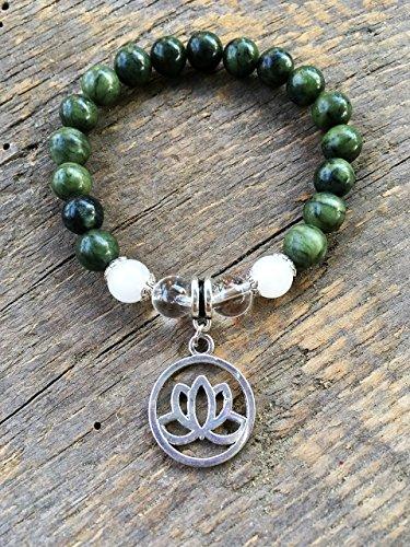 Green Jade Bracelet, Lotus Charm, Crystal Quartz Gemstone, Luck | Wellness | Protection, 8MM Round ()