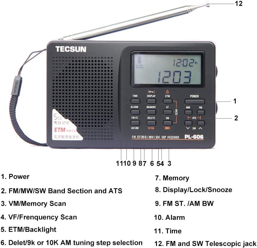 13 modelos TECSUN Radio