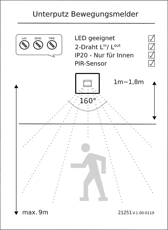 Beliebt Bewegungsmelder Einbau 160° Unterputz Sensor LED geeignet 9m HC88