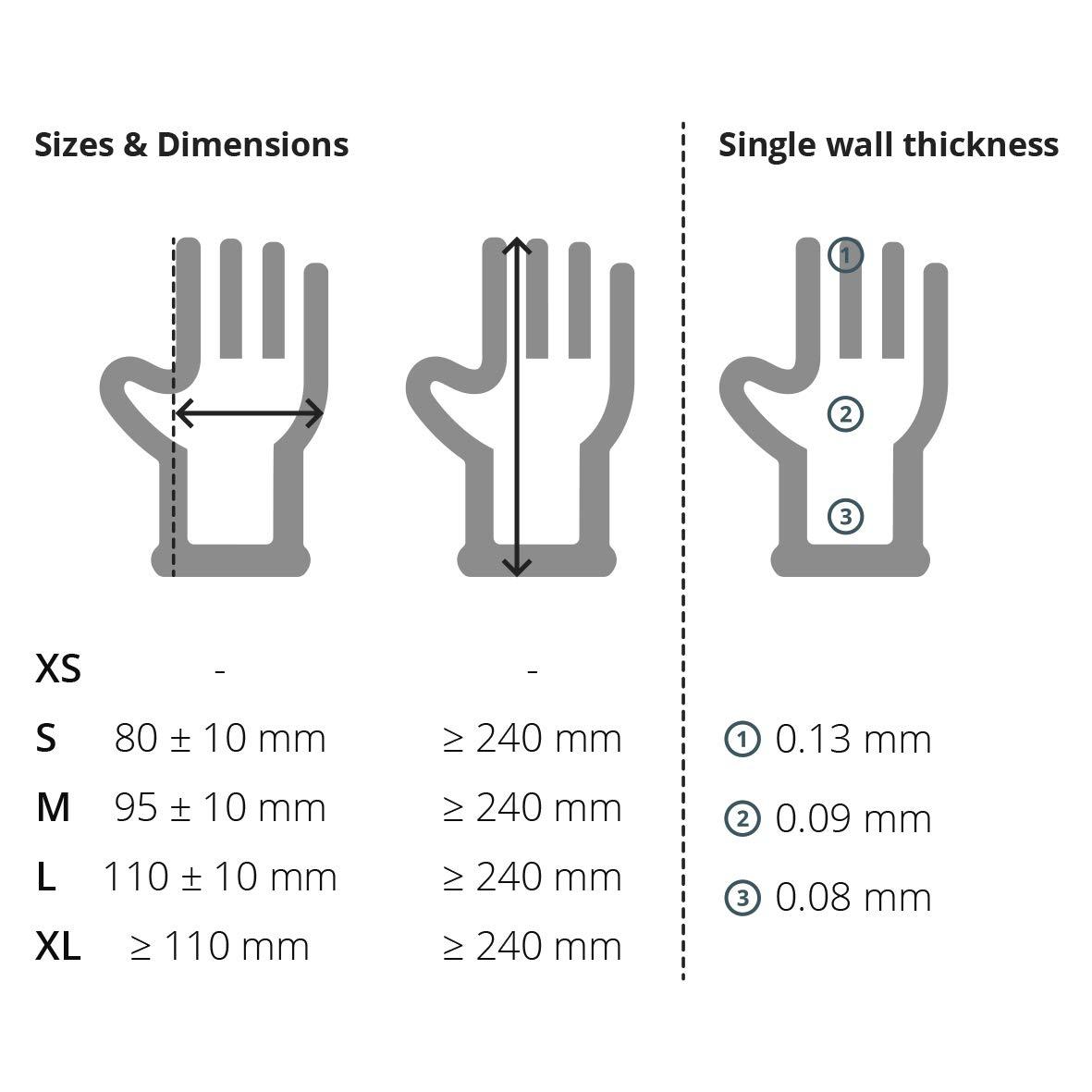 Set 100/St/ück Unigloves ga0043/Commercial Nitril puderfrei Handschuhe/ /Medium Box Of 100 schwarz