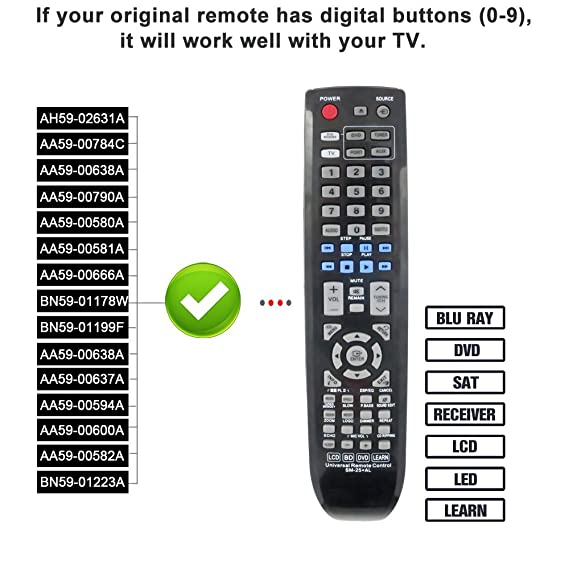 Buy Gvirtue Universal Remote Control for Almost All Samsung