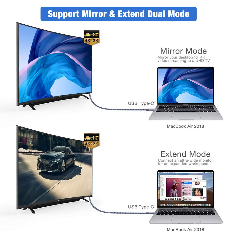 USB C to DisplayPort Cable Support HDR etc.-6ft//1.8 Grey ,Highwings Thunderbolt 3 Port to DP Cable Compatible with Pad Pro//MacBook Air 2018,MacBook Pro,Dell XPS 15,Surface Book 2 4K@60Hz,1440p@144Hz