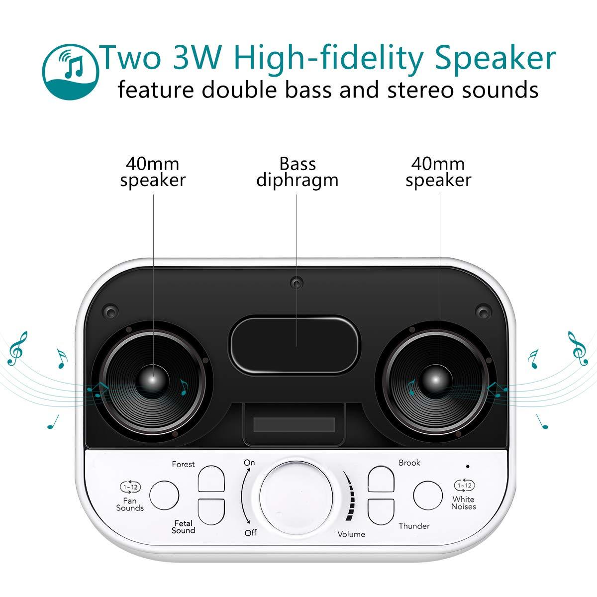 White Noise Machine, AYOUYA Sleep Therapy Machine 28 Soothing Natural Sound with 2×3W Speaker Sleep Timer Adjustable Volume Memory Function Headphone Jack for Light-Sleeper Baby Traveler