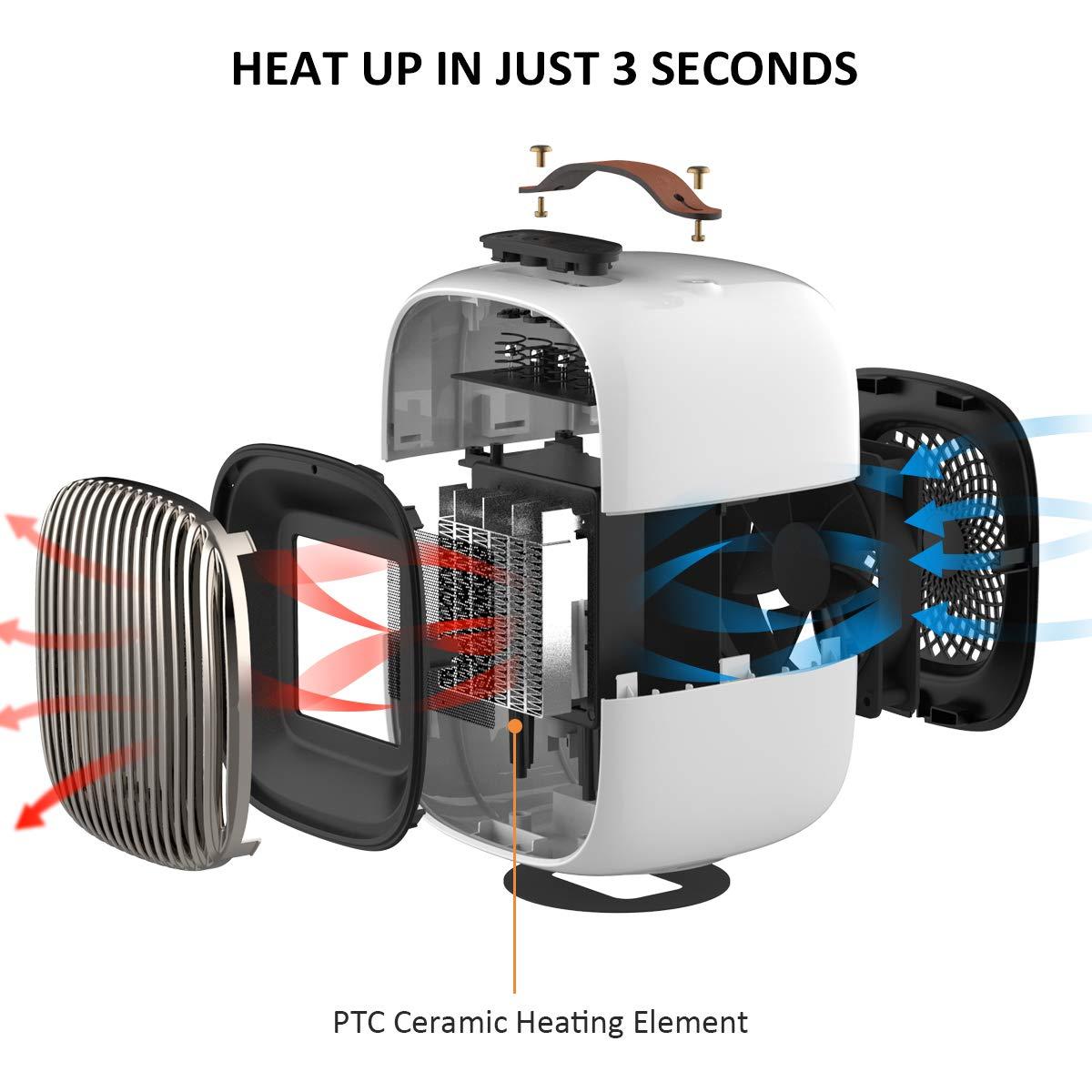 FOCHEA Mini Calefactor Eléctrico 800 W Portátil Calefactor Cerámico de Aire Caliente y Frio con Termostato, Protección de sobrecalentamiento, ...