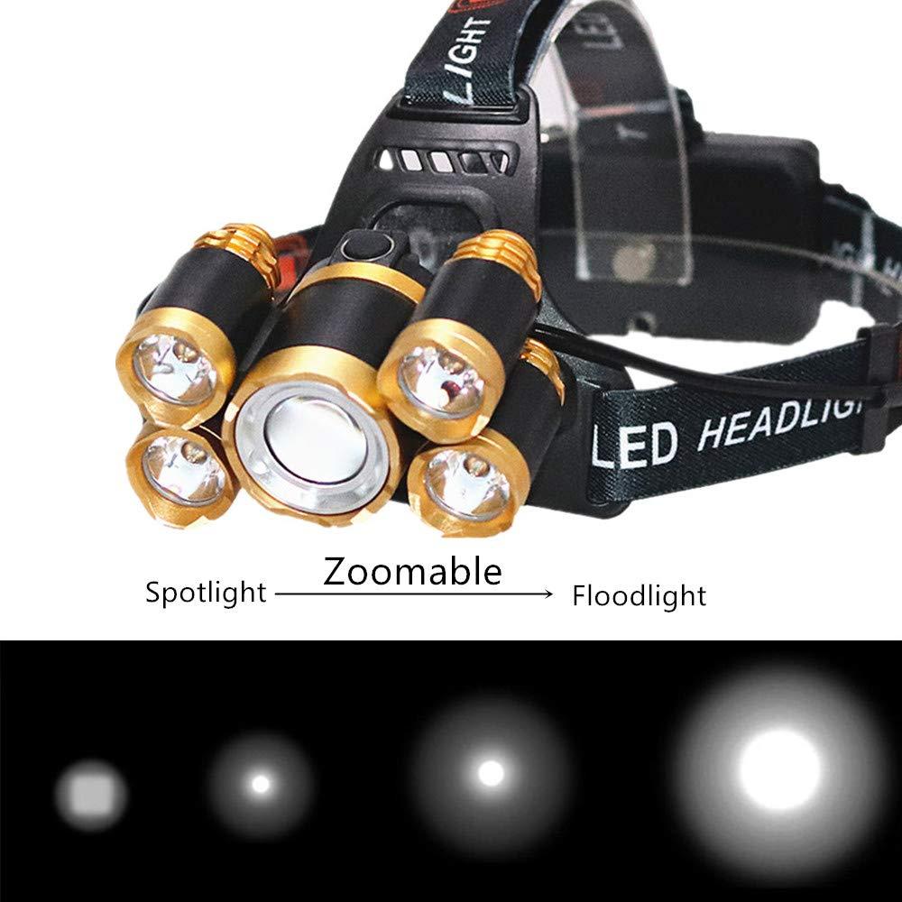 LIGHT Frontal Cabezal LED Inducción Zoom Deslumbramiento de Carga Carga Carga súper Brillante, Impermeable, liviano y cómodo Faro Correr, Caminar, Acampar, Leer, Excursionismo,Negro 62f17a