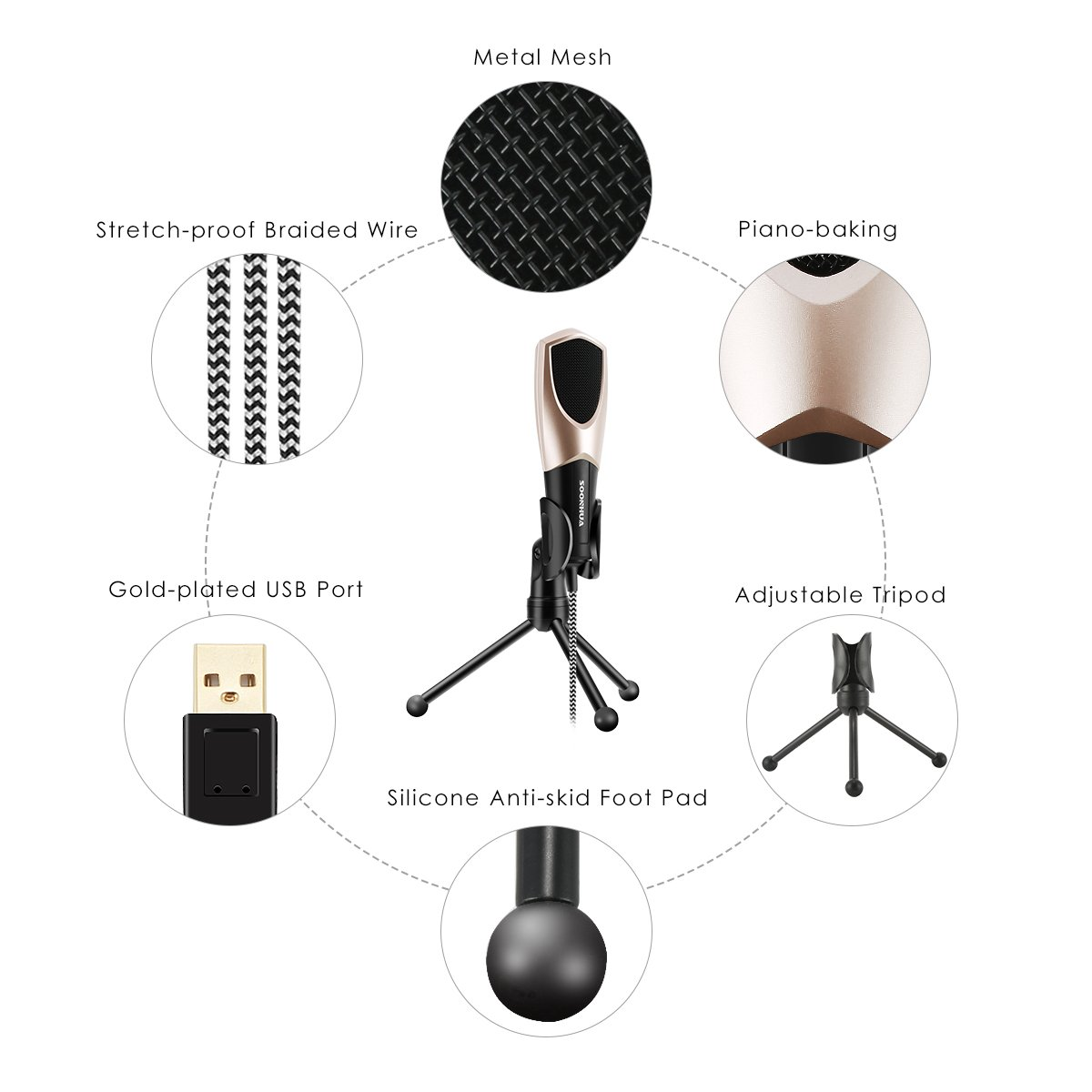 USB Microphone, SOONHUA Condenser Microphone for Computer