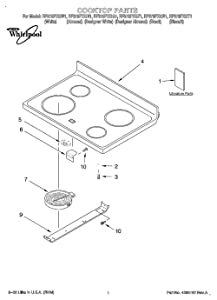 Whirlpool W10823696 Surface burner element