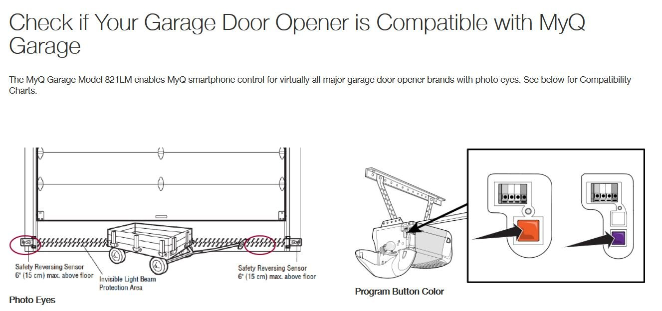 Liftmaster 888lm Security 20 Myq Wall Control Upgrades Previous Garage Door Light Wiring Diagram For Safety Models 1998 And Later Openers