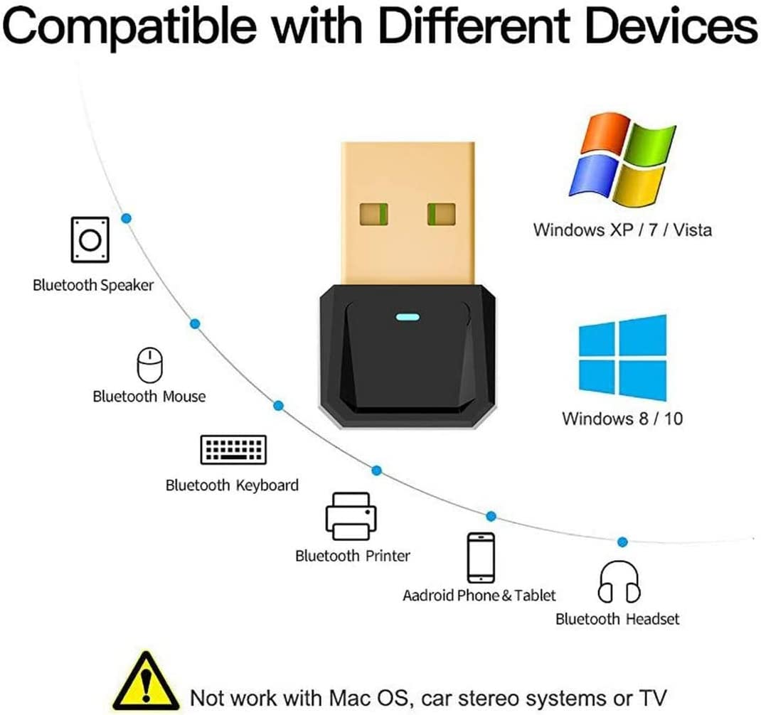 Bluetooth Transmitter Receiver for Wireless Headset//Mouse//Keyboard//Speaker Bluetooth 5.0 USB Adapter for PC Zouhi Desktop Computer Bluetooth USB Dongle Supports Win10//8.1//8//7//XP//Vista