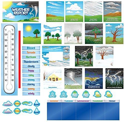 Creative Teaching Press Weather Report Mini Bulletin Board Set (6955) by Creative Teaching Press