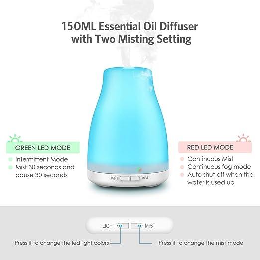/Waterless/ Yoga D Oficina Spa Aromaterapia Aceite Esencial Difusor Ultras/ónico Mist humidificador con luces LED de color cambiante/ Amir Difusor de aceite /apagado autom/ático port/átil para el hogar