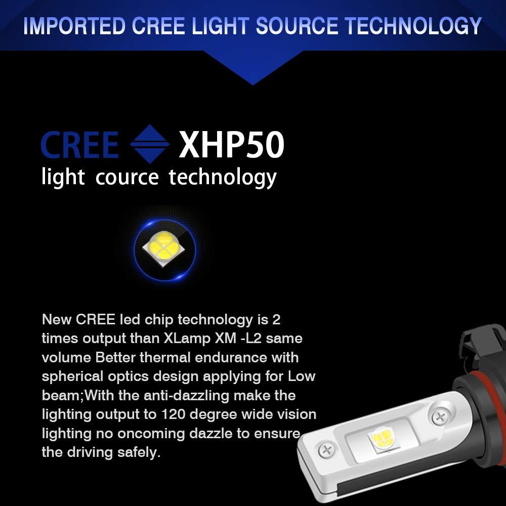 ngcat alta calidad 2pcs 10000 lúmenes cree-xhp50 Chips LED PSX24 W 2504 Pure White 6500 K bombillas LED Hi/lo All-in-One impermeable LED Kit de conversión ...