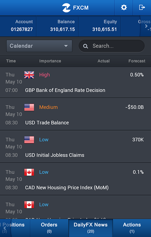 Forex capital markets llc review