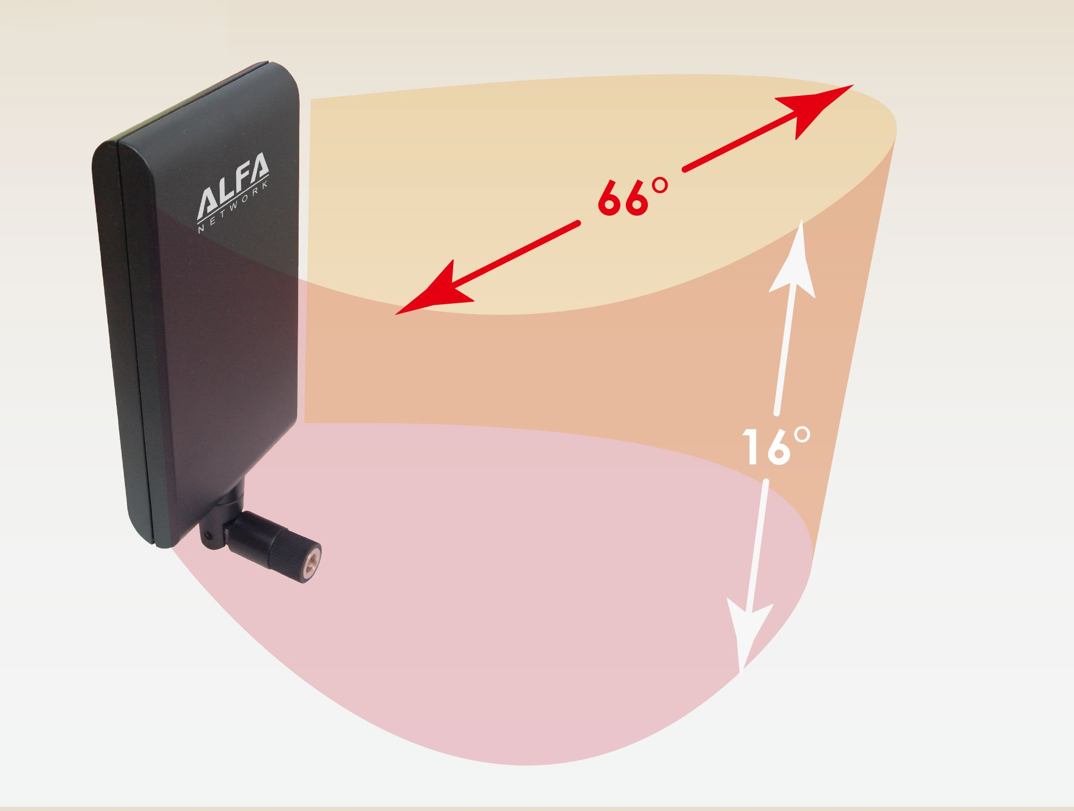 Alfa APA-M25 dual band 2.4GHz/5GHz 10dBi high gain directional indoor panel antenna with RP-SMA connector (compare to Asus WL-ANT-157) by ALFA (Image #5)