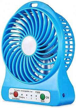 BUFANXIN Mini Ventilador Ventiladores Eléctricos Eléctricos ...