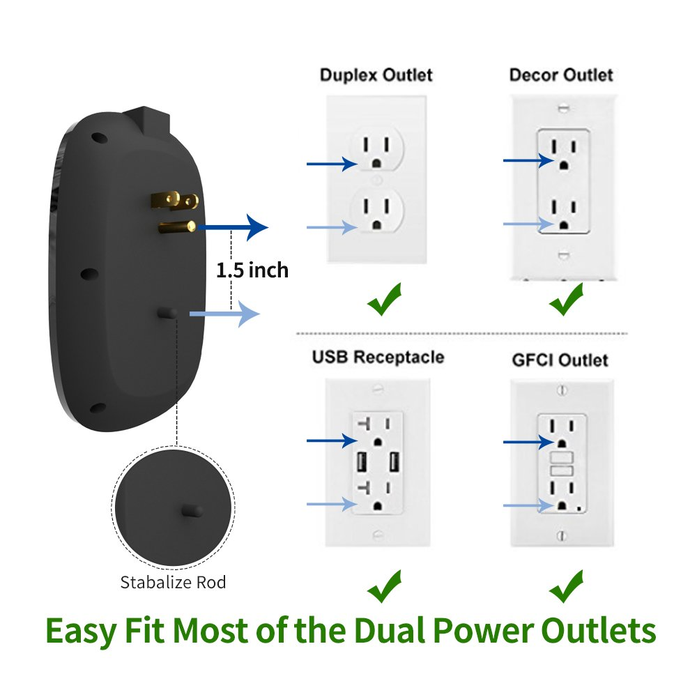 ON USB Wall Tap Surge protector- 6 Outlets Power Strip with 3 USB Charger- 3.4A output- Portable Wall-Mount Socket- 300 J Surge Protection & Smart Charging For Home- Office- Kitchen- Travel- Black by ON Smart Solution (Image #5)