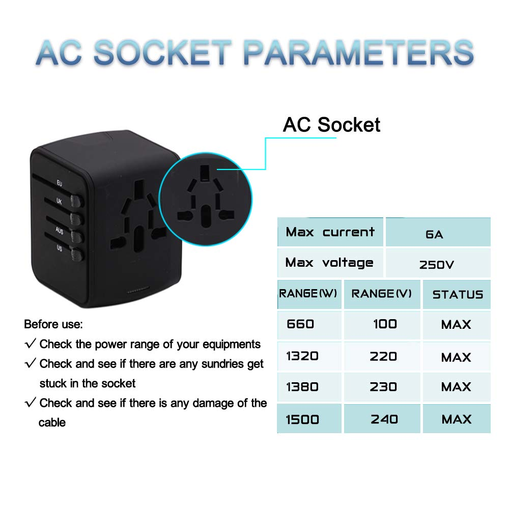 India AU Universal Travel Adapter,Bobel All in One Converters Wall Charger AC Outlet Plugs with 2.4A 4xUSB for UK Spain Africa Japan etc Italy