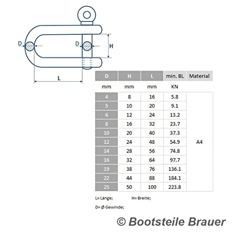 Similar to DIN 82101 /A4/Stainless Steel Pack of 2/bow shackle diameter 4/x 16/mm/