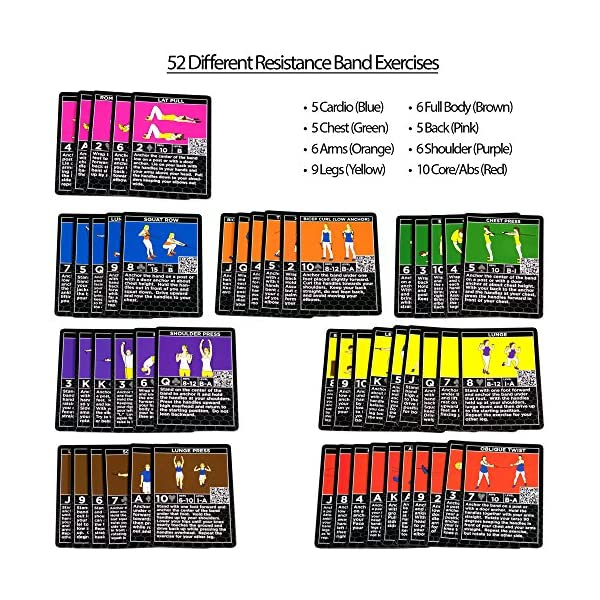 Stack 52 Resistance Band Exercise Cards Exercise Band Workout