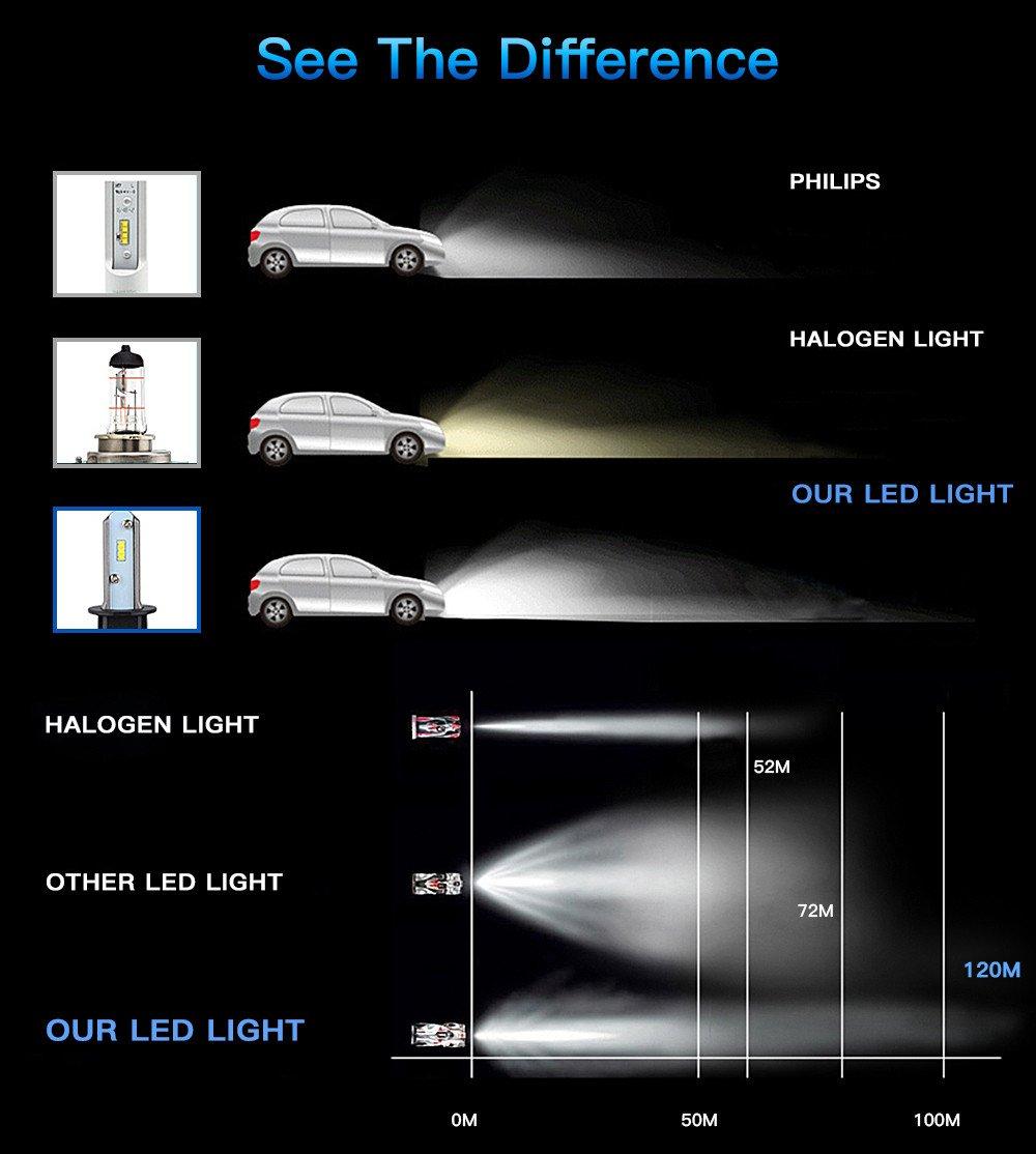 NICECNC 4PCS CSP Chips 9005 /& 9006 LED Headlight Conversion Combo Bulbs Kit 50W 8000Lumens Replace BMW M3 318i 850i 850Ci Z3