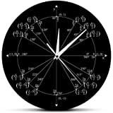 The Geeky Days Unit Circle Math Teacher Wall Clock Trigonometry Pre Calculus Classroom Decor Geometry Radian Labeled…