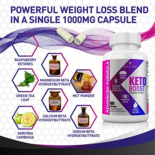(2 Pack) Keto Diet Pills with Carb Blocker Ultra Supplement - Keto Burn w Exogenous Ketones - MCT Oil Powder - Fast Ketosis for Women Men - Advanced Metabolism Burner w BHB Salts by Mix Rx (Image #4)