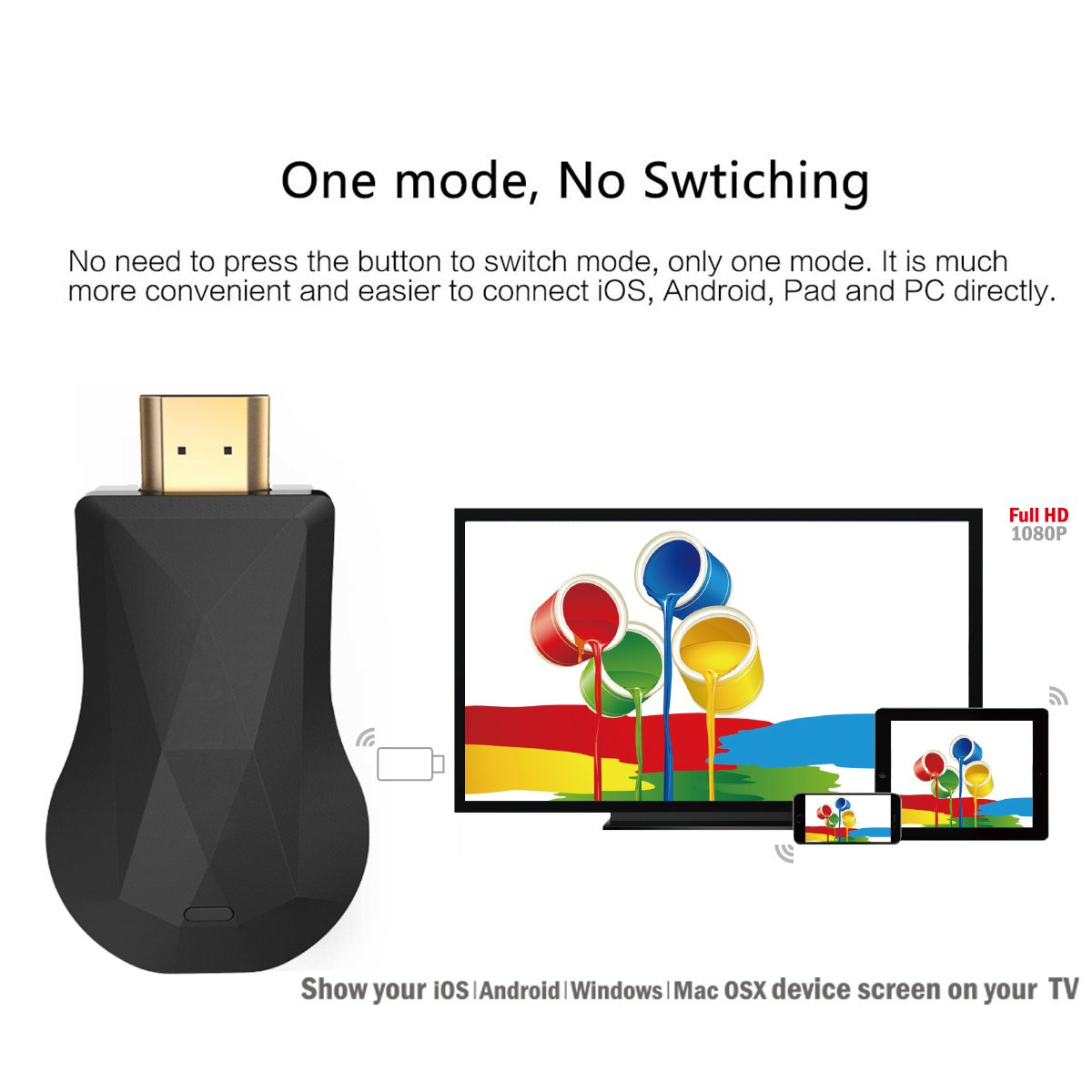 COFEND Wireless HDMI Screen Mirror Dongle WiFi Display TV Dongle Receiver 1080P For iOS Android Windows Mac OSX Support Airplay Miracast DLNA Google Home and Chrome App Cast (Square) by COFEND (Image #2)