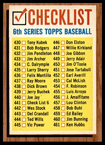 Baseball MLB 1962 Topps #441 Checklist 430-506 NM Near Mint