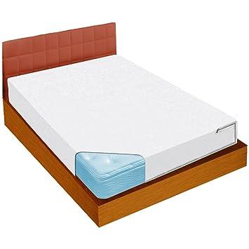 Amazon Com Ideaworks Bed Bug Blockade Mattress Cover King Mattress