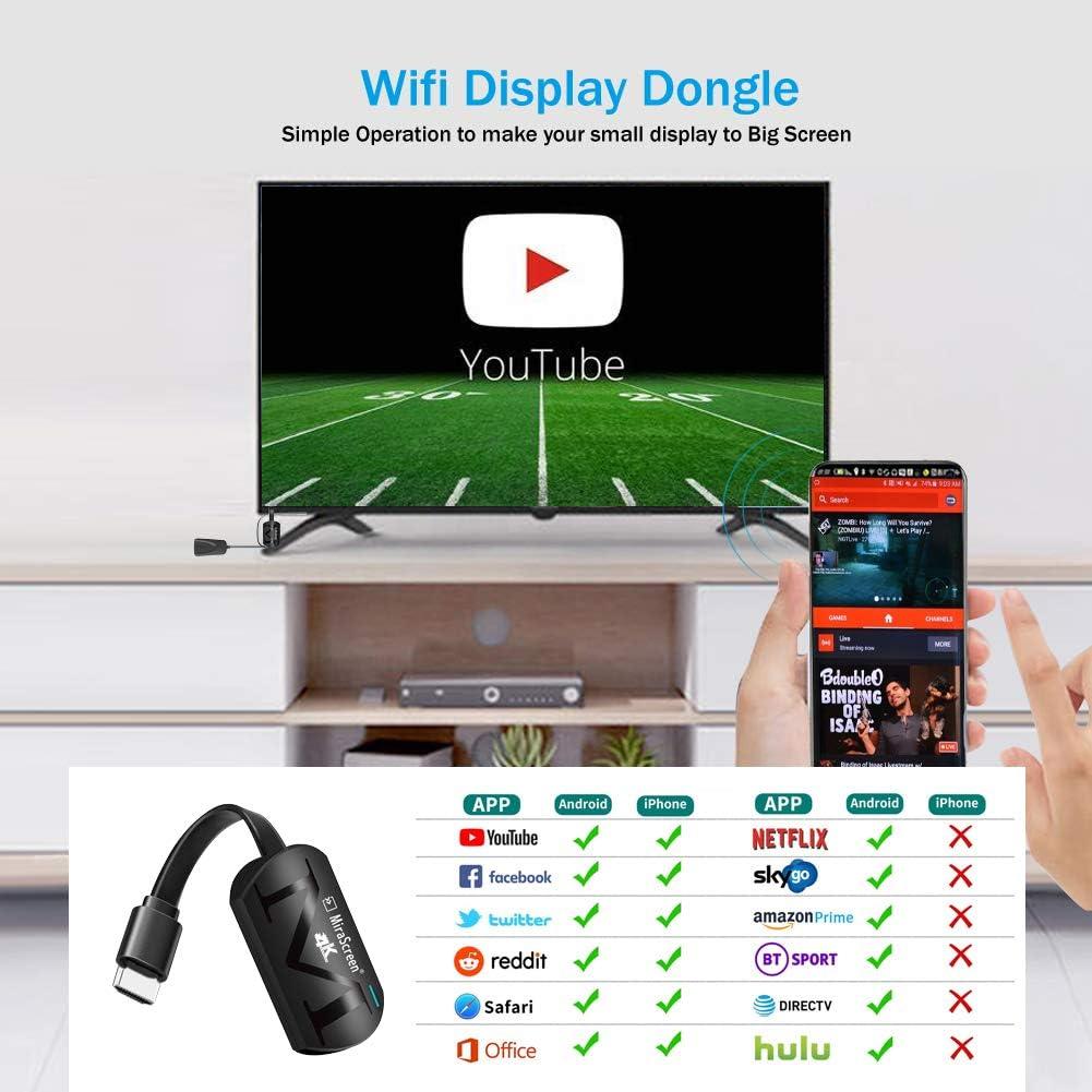 WiFi Display dongle, 2.4G Wireless 1080P HDMI Adaptador Miracast ...