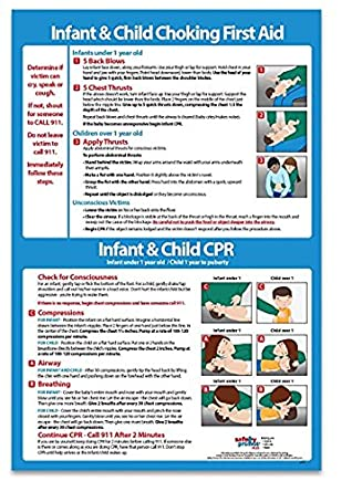 Amazon Cpr Choking First Aid Instructions Poster For Infants