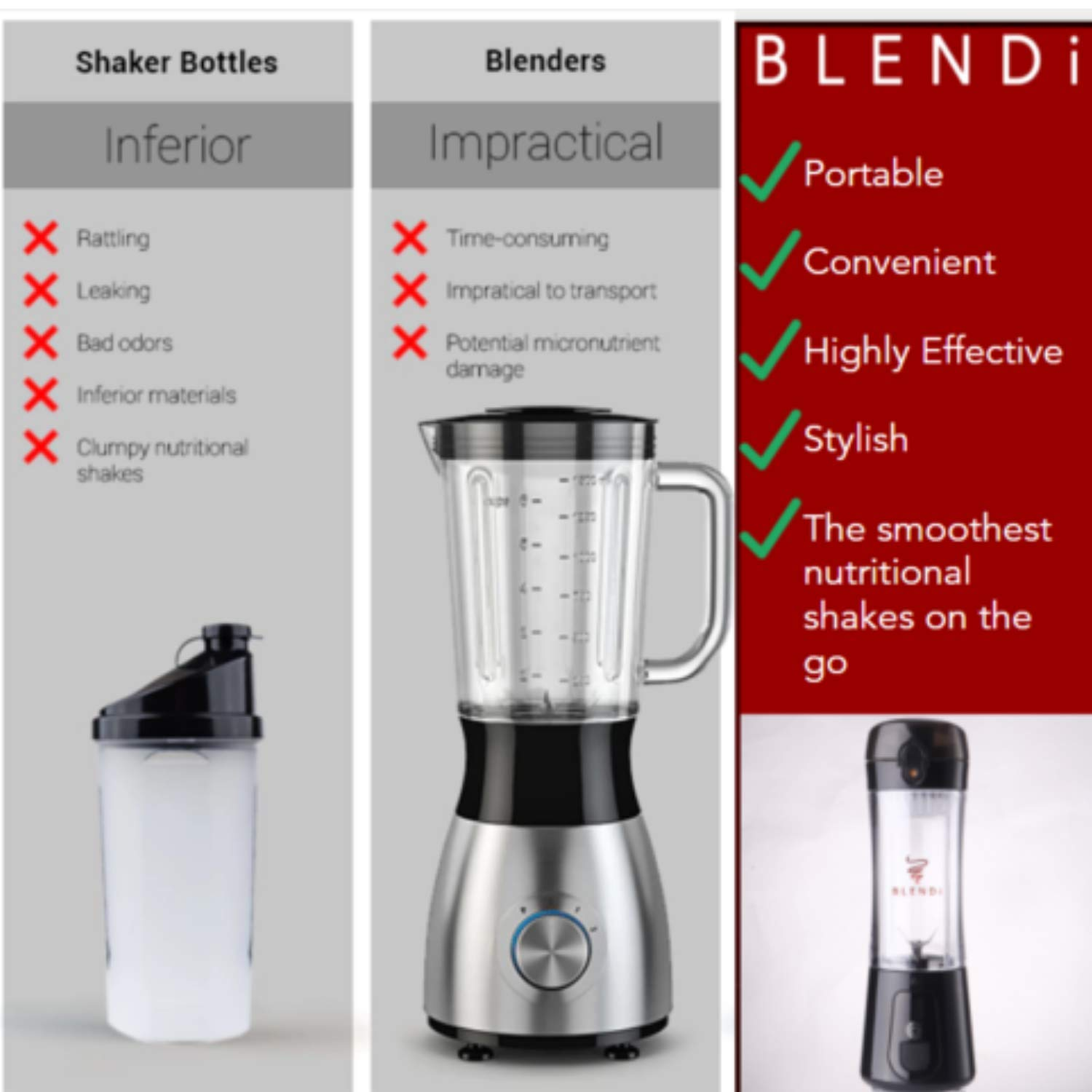 Personal Portable Blender Shakes Smoothie Juicer Mixer Battery Powered BPA Free Pink
