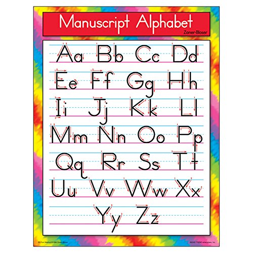 TREND enterprises, Inc. Manuscript Alphabet Zaner-Bloser Learning Chart, 17