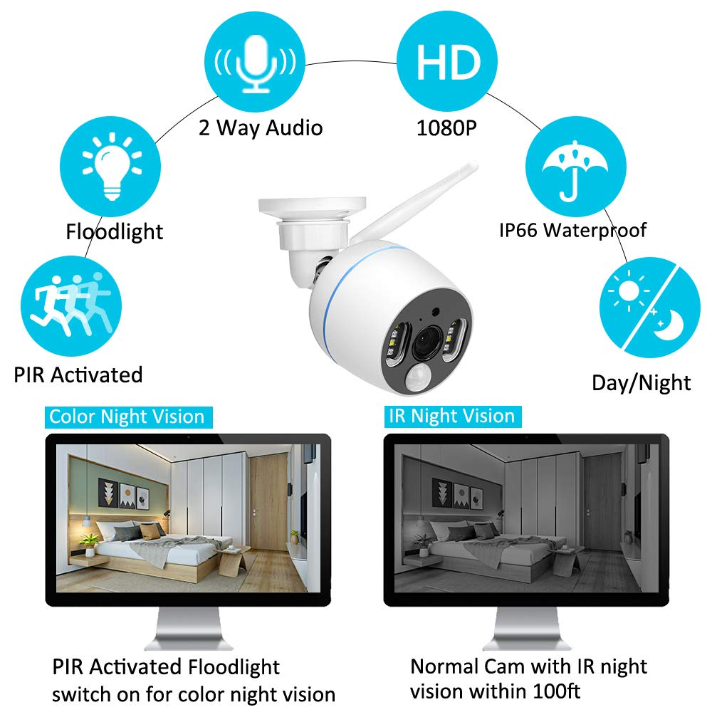 YESKAMO Wireless Security Camera System Outdoor 1080p [Floodlight & Audio] 2 x Floodlight Home Cameras 2 x Standard IP Camera 8 Channel NVR Support Two Way Talk,Color Night Vision,PIR Motion Detection by YESKAMO (Image #4)