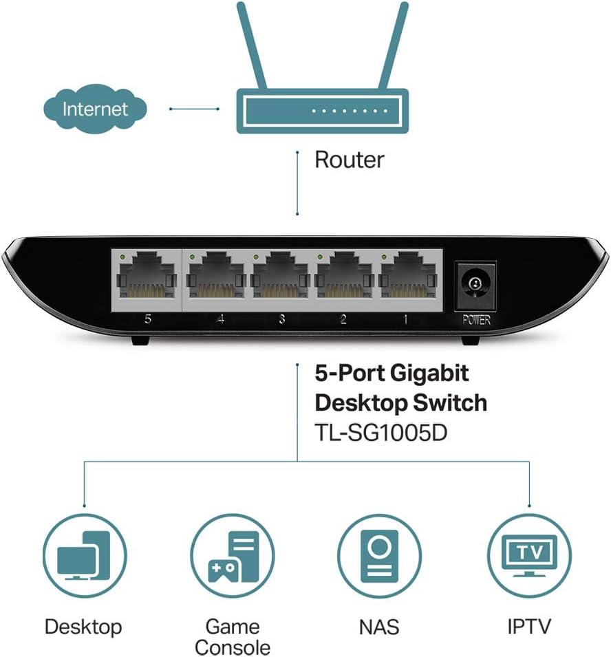 Tp Link Tl Sg1005d V6 5 Port Gigabit Unmanaged Computer Zubehör