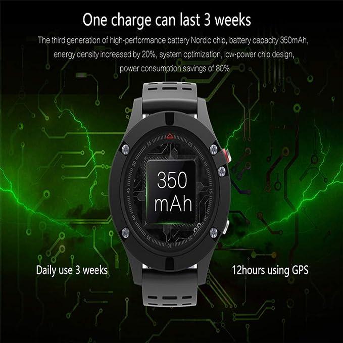 Amazon.com: QQZD F5 Smartwatch IP67 Waterproof GPS Track ...
