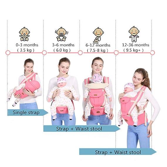Mochila Portabebés Ergonomicas, Enjoyfeel Multifuncional transpirable Portador de Bebé, para Recién Nacido a 20kg (rosa): Amazon.es: Bebé
