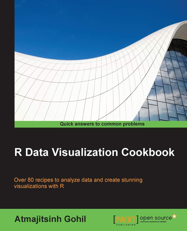 R Data Visualization Cookbook: Amazon.es: Gohil, Atmajitsinh: Libros en idiomas extranjeros