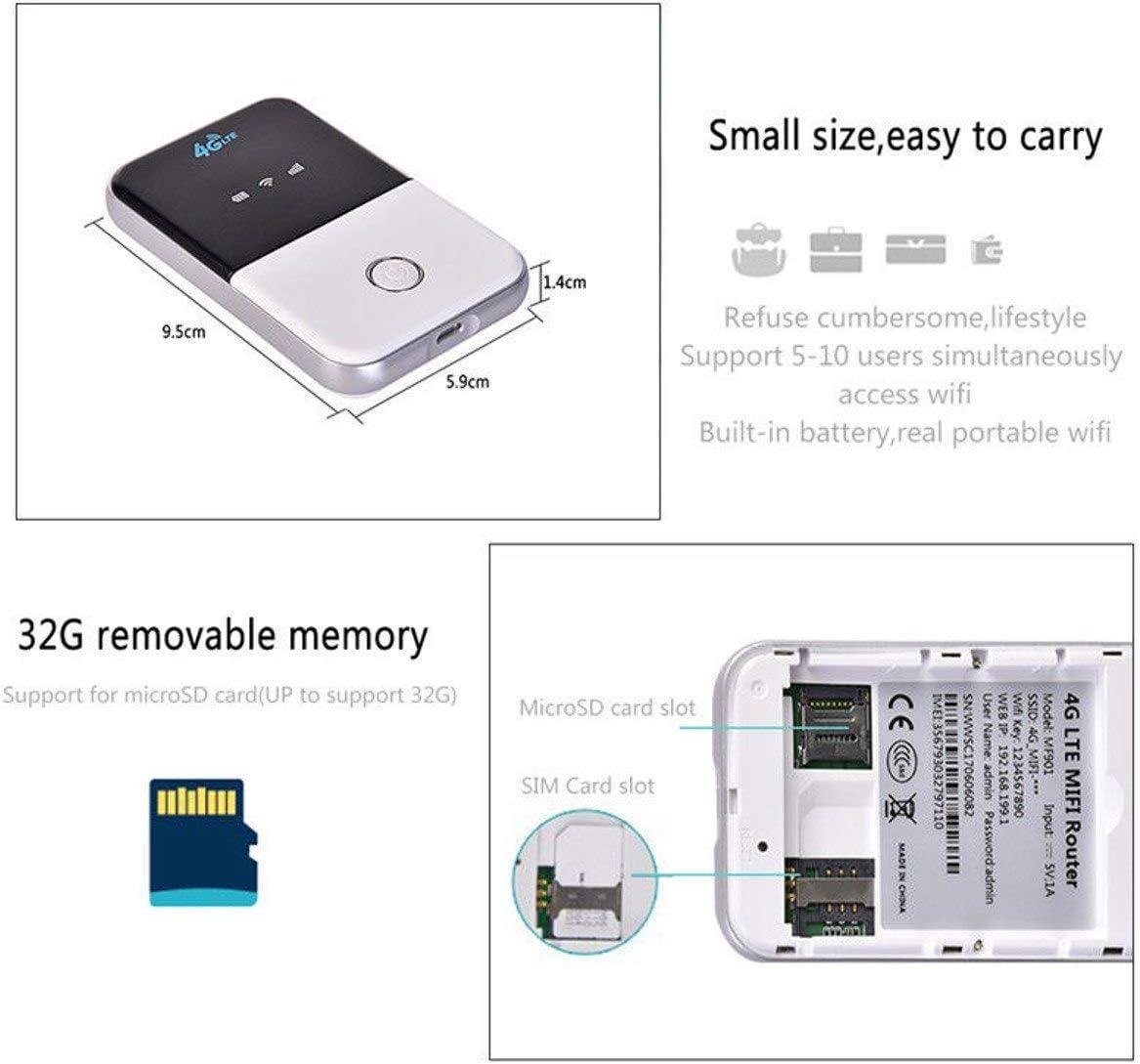Sala-Deco 4G LTE Mobile WiFi Wireless Pockets spot Router Modem Broadband