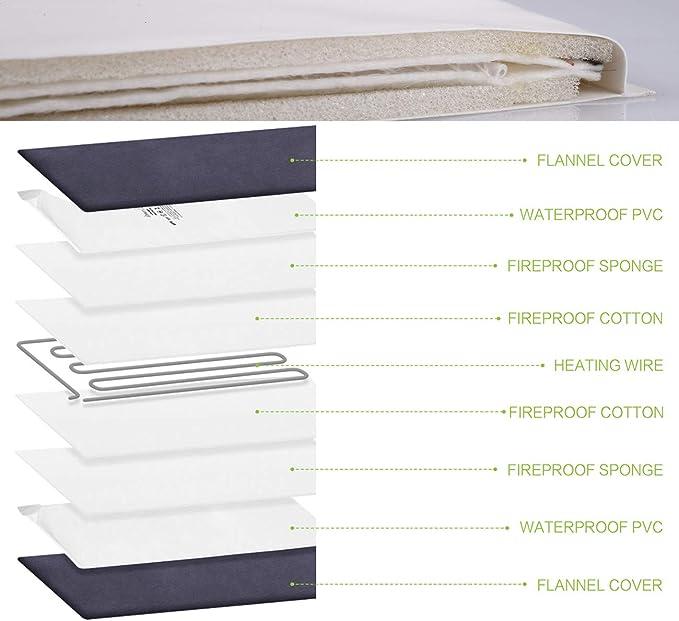 YanBan Filtro dellAria per aspirapolvere Karcher NT25//1 NT35//1 NT45//1 NT55//1 NT361 Eco NT561 Eco NT611 filtri di Ricambio a Prova di Olio