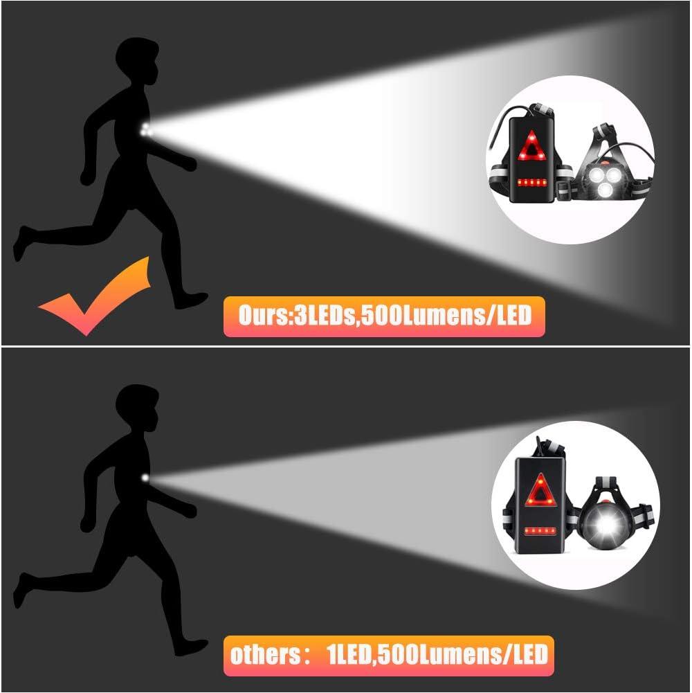 Acampar Recargables USB Impermeable MOCOLI Luz para Correr Running pasear Perros y m/ás luz Trotar Luz del Pecho Pescar 4 Modos 500 L/úmenesx3LEDS