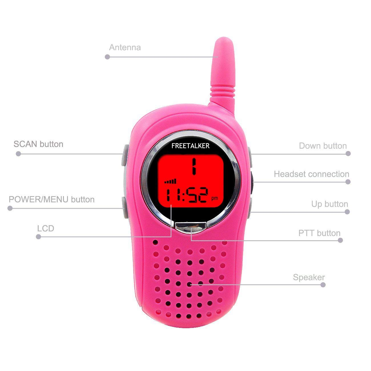 Banbu Toys for 3-12 Year Old Boys, Teen Girl Gifts, Walkie Talkies for Kids Teen Boy Gifts Birthday,2Packs,Pink by Banbu (Image #2)
